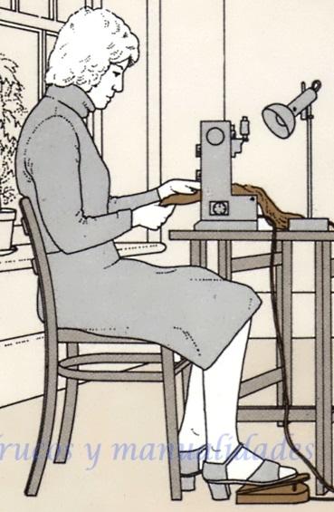 Con las manos en la aguja coser sin perjudicar la salud for Sillas para una buena postura