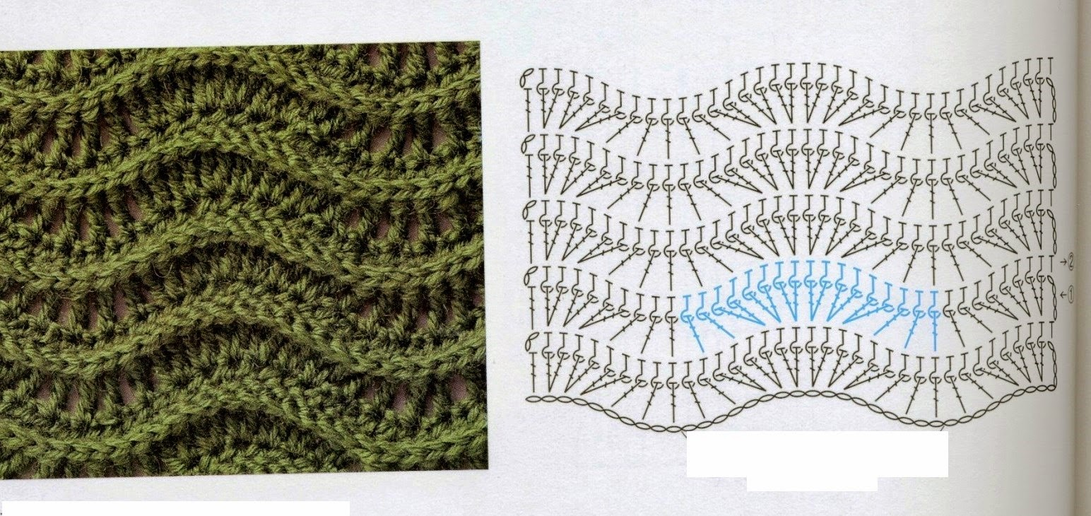 Fantástico Chevron Patrón De Crochet Manta Imagen - Coser Ideas Para ...