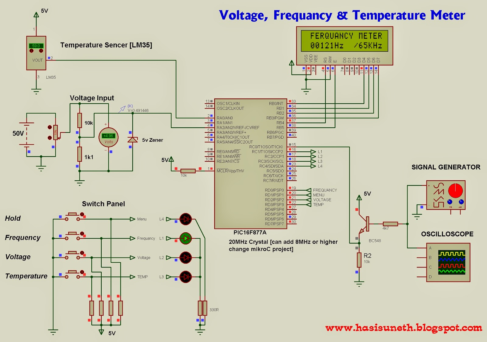 Future Dreams Voltage Temperature Frequency Meter Circuit