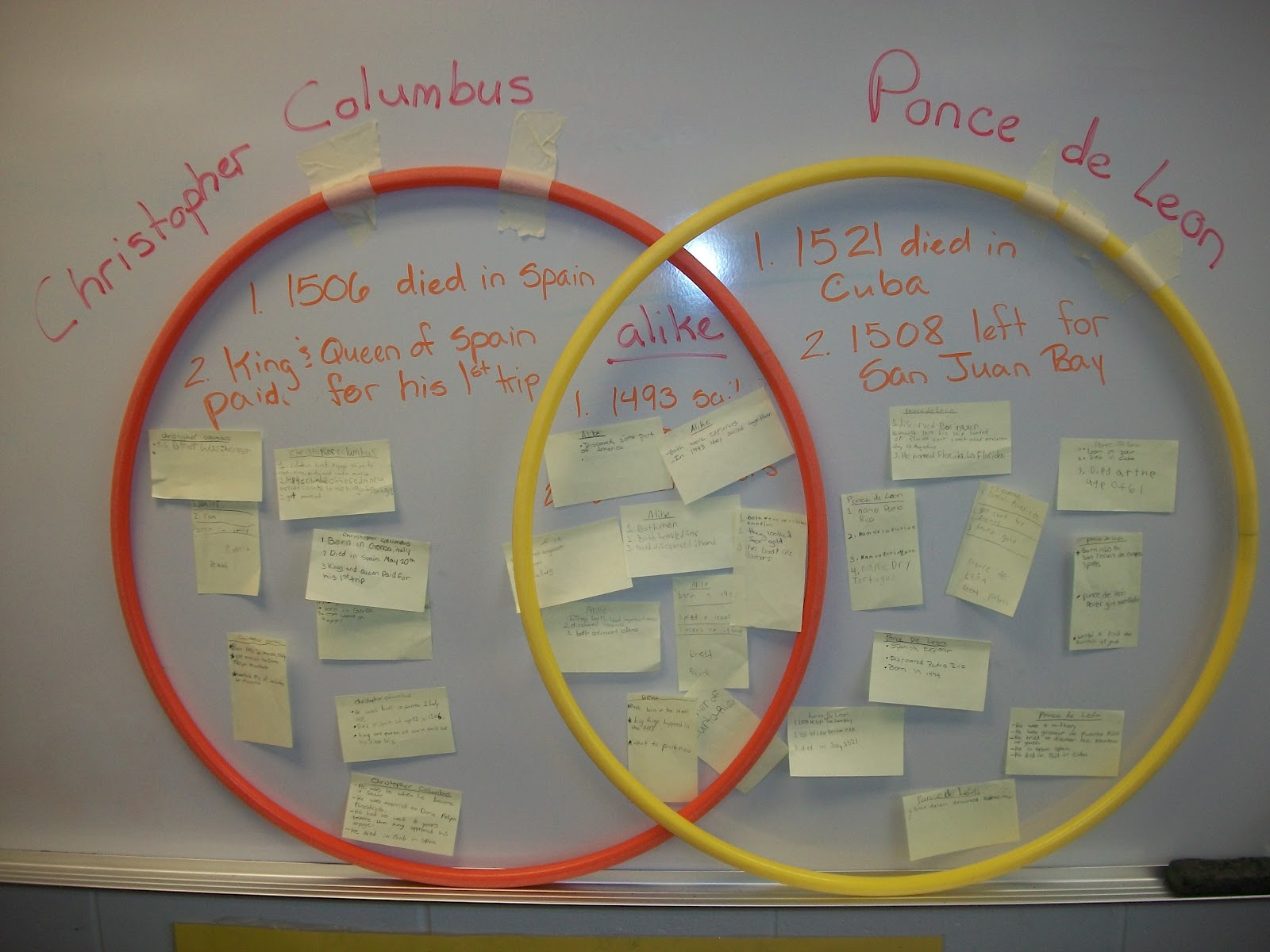 Teaching star students: Explorers and Compare & Contrast