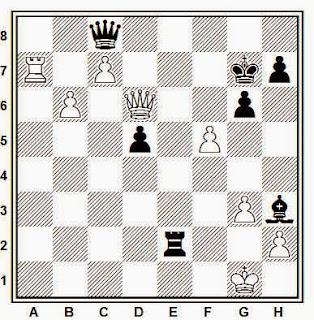 Posición de la partida de ajedrez Jeroshoff - Muffand (Bruselas, 1935)