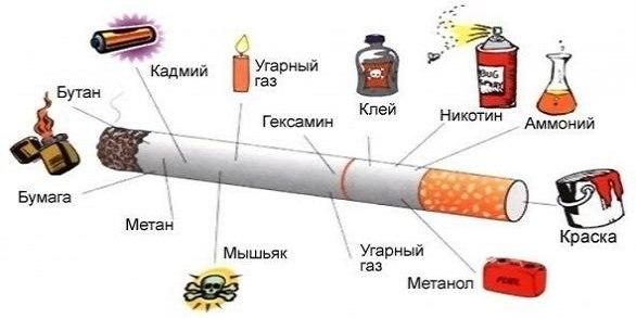 Почему после курения болит голова