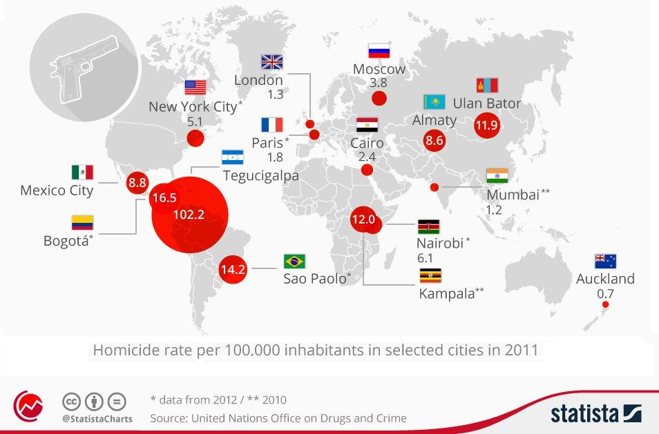 Homicide rate per 100,000 inhabitants in selected cities