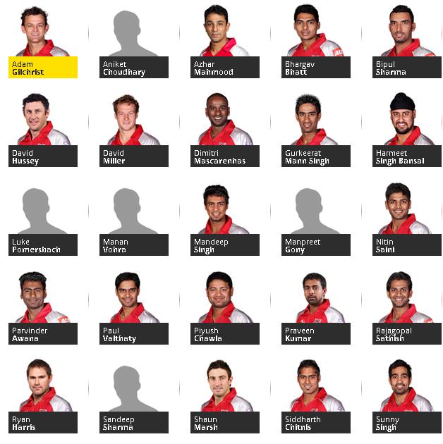 ... 2015 Schedule Pepsi Ipl 8 T20 Team Squad Players Venue | Holidays OO