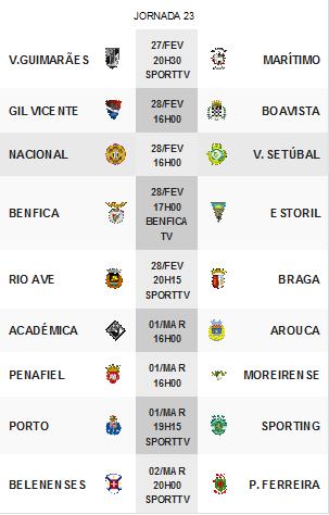 Primeira Liga 2014-2015 23ºJornada