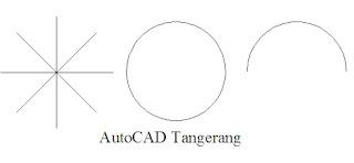 Dua bentuk garis yang ada di AutoCAD.