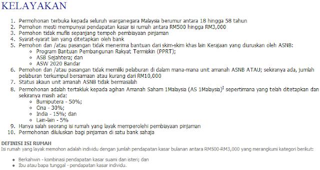 Syarat kelayakan memohon Skim Amanah Rakyat 1Malaysia SARA 1Malaysia