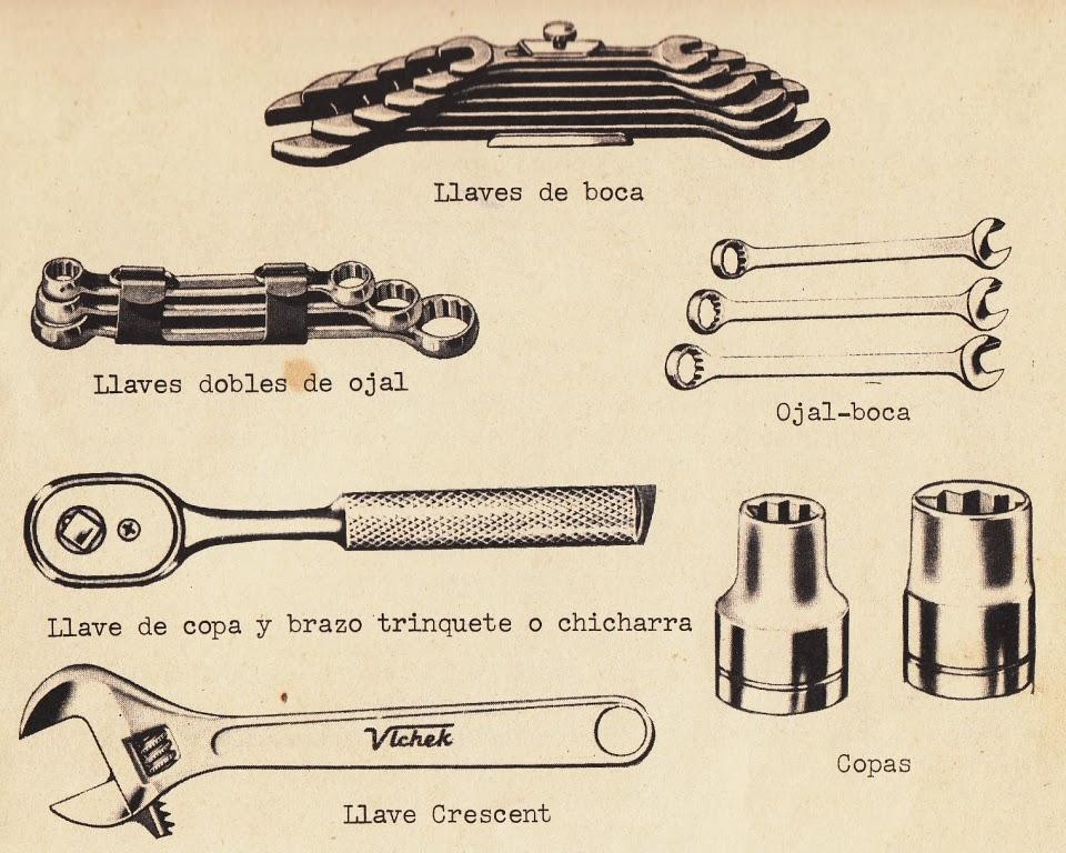 Lleva el apunte reparacion de artefactos electricos for Tipos de tuercas
