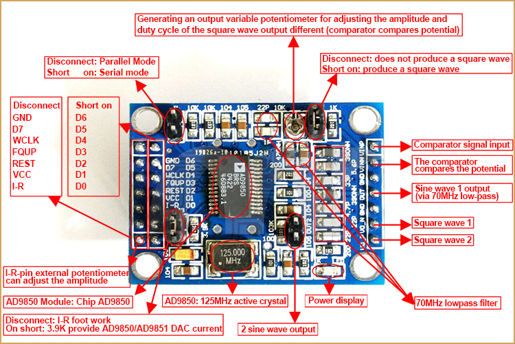 Learn By Making Project Signal Generator Ad9850 Dds Board