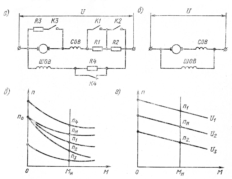 схема регулирования частоты вращения электродвигателя