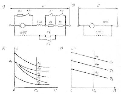Регулирование частоты вращения электродвигателя постоянного тока