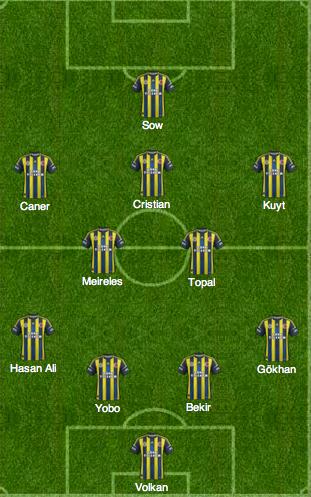 Yeni Fenerbahçe: Eksiler ve Artılar