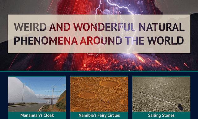 Weird and Wonderful Natural Phenomena Around the World