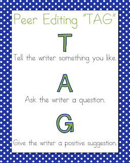 Peer editing TAG Tell the writer something you like, Ask the writer a question, Give the writer positive suggestions