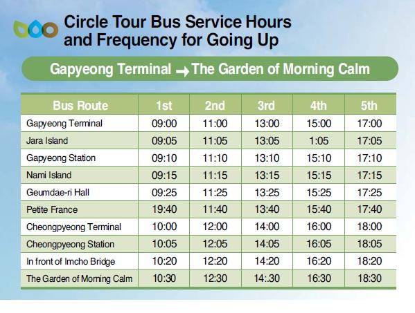 Gapyeong Tour Bus To Nami Island