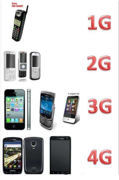 Как из 3g сделать 4g на телефоне