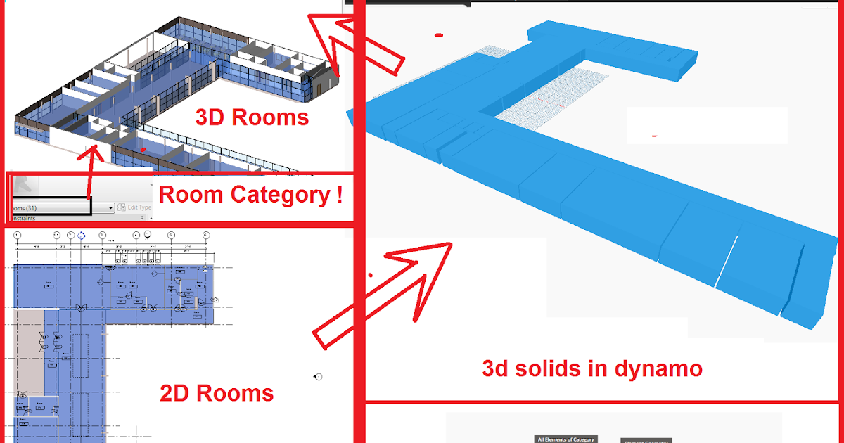 Simply complex create 3d rooms in revit using dynamobim for Make a 3d room