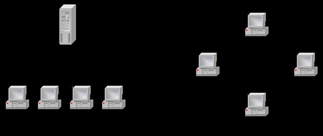 sumber: http://3.bp.blogspot.com/-BhmnRRXcgS4/Utp_3ixYE9I/AAAAAAAAAOo/M_g-Afiw3gY/s1600/Klasifikasi+Jaringan+Komputer3.png