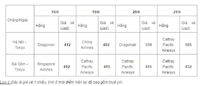 Vé máy bay đi Tokyo giá rẻ 2015_1