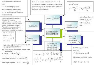 İzmir özel ders 2.dereceden denklemler kavram haritası