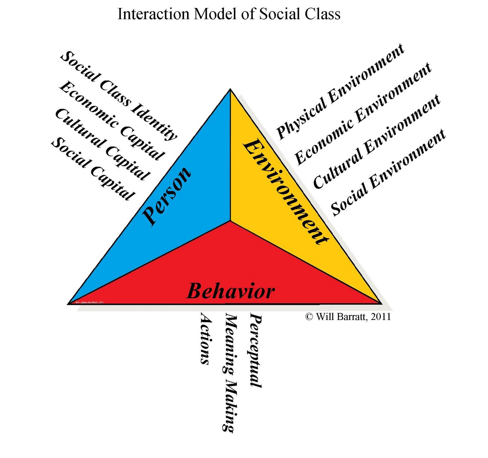 defining caste Caste systems are hereditary systems of with the indian 'caste' system, more their own 14th century prejudices when defining the social.