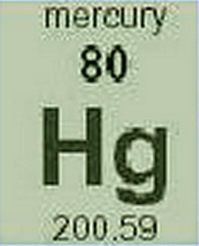 Mercury Chemical Element Facts About Mercury Element
