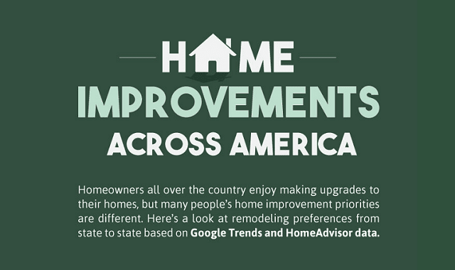 Top States for Home Improvement