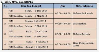 jadwal un smp mts 2013 2014