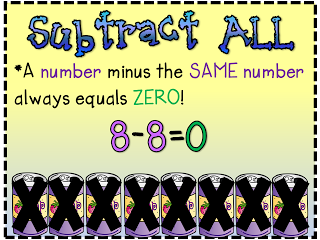 http://stepintosecondgrade.blogspot.com/2011/10/subtraction-strategies.html