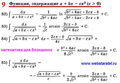 Таблица интегралов. Формулы интегралов квадратные уравнения в знаменателе. Математика для блондинок.