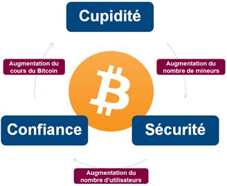 La semaine des magazines Bitcoin en révision Acquisitions et Inquisitions_[en-fr]_2018-05-30 17-44-57--062 petits travaux