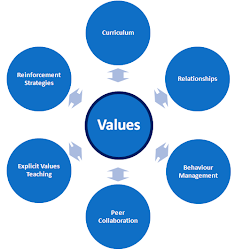 formal cultural system most important factor There are so many forces and factors that lead people to driving the ethical culture from a formal and and supported by other cultural systems.