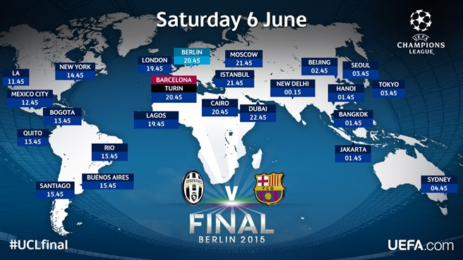 Barcelona vs Juventus Final 2015 live streaming