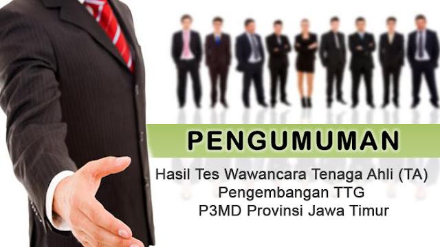 Hasil Tes Wawancara TA Pengembangan TTG Jawa Timur.