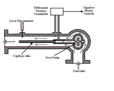 T7581446 Thermostat location diagram 1999 mazda additionally Pcv Valve Related Symptoms Problems in addition Dodge Durango 2001 Dodge Durango Heater Core in addition Schema  elektriciteit furthermore . on motor tube