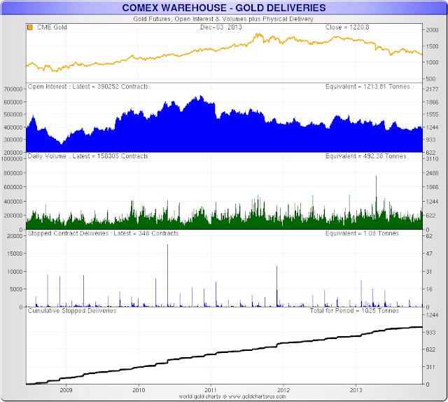 analysis what macron merkel polls mean gold