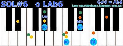 acordes de piano, organo o teclado mayor con sexta 6