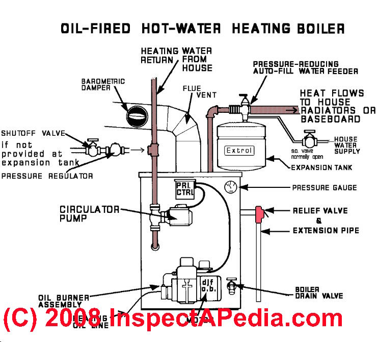 coleman mobile home furnace wiring diagram in addition air coleman mobile home furnace wiring diagram in addition air handling