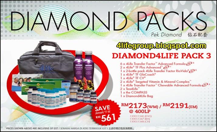 foto Diamond 4Life Pack 3 4Life Malaysia