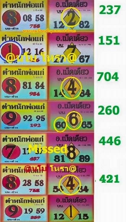 Thai lotto tip 001 thailand magazine single sure pair tip 01 06 2015
