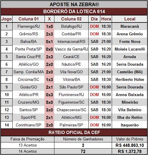 LOTECA 614 - RATEIO OFICIAL