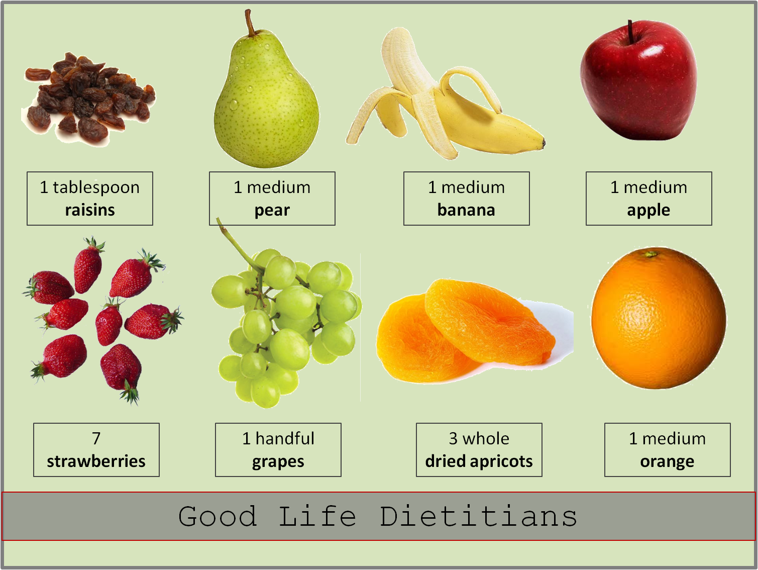 Good Life Dietitians Top 10 Post Of 2011 Fruit And