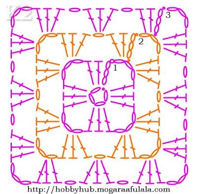Вязание крючком бабушкины квадраты схема