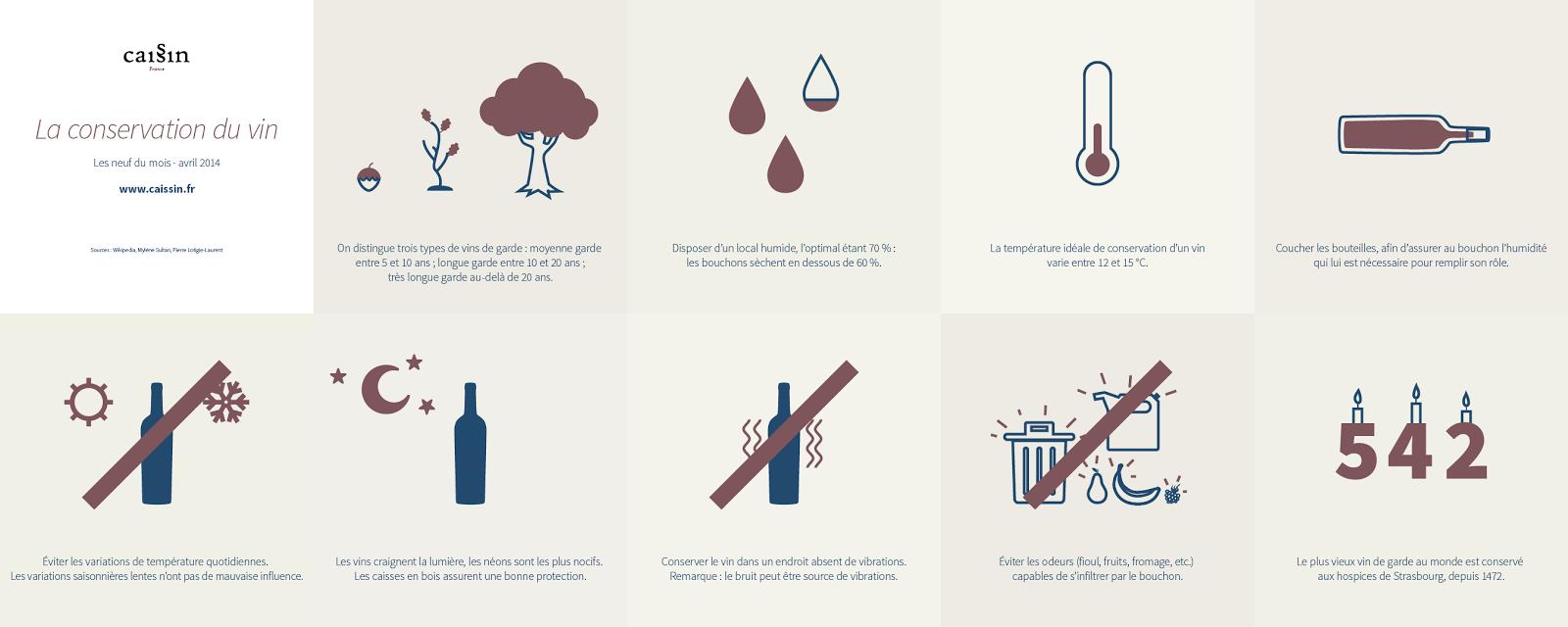 infographie : la conservation du vin