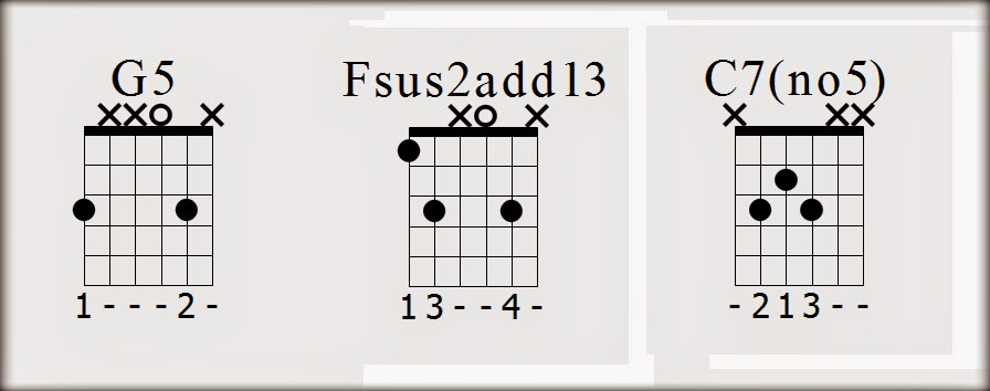 Memorizing Chord Foundations for Raw Acoustic Blues