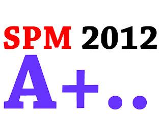 Semakan Keputusan SPM 2012 Secara Online Dan SMS, Semak Result SPM 2012.