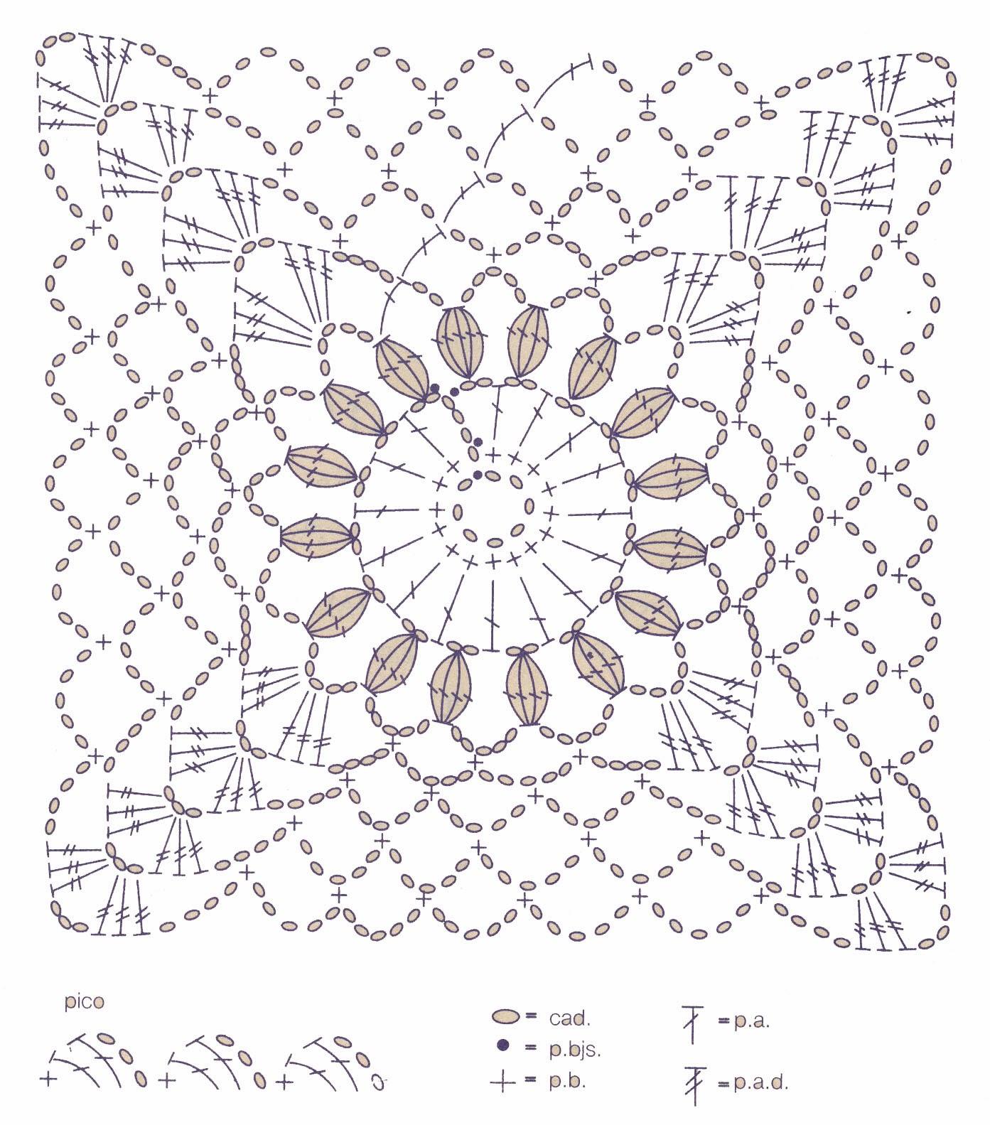 ... Cuello Bote En Tejido Crochet Ganchillo   MEJOR CONJUNTO DE FRASES