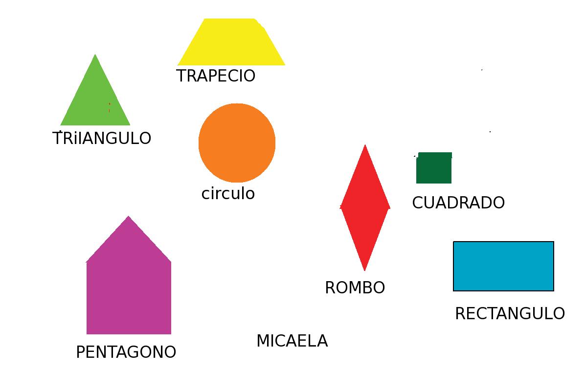 Las XO es parte de mi vida!: Figuras Geometricas