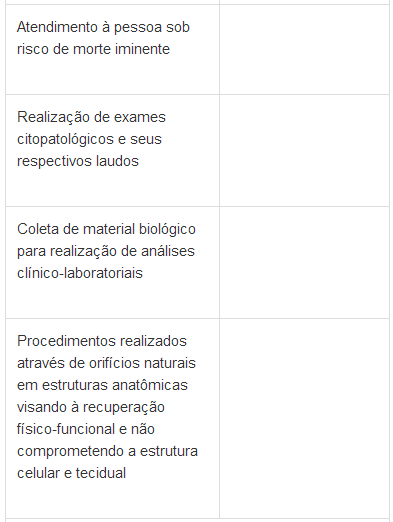 Ato Médico: Dilma veta item que permitia somente a médicos aplicar injeções