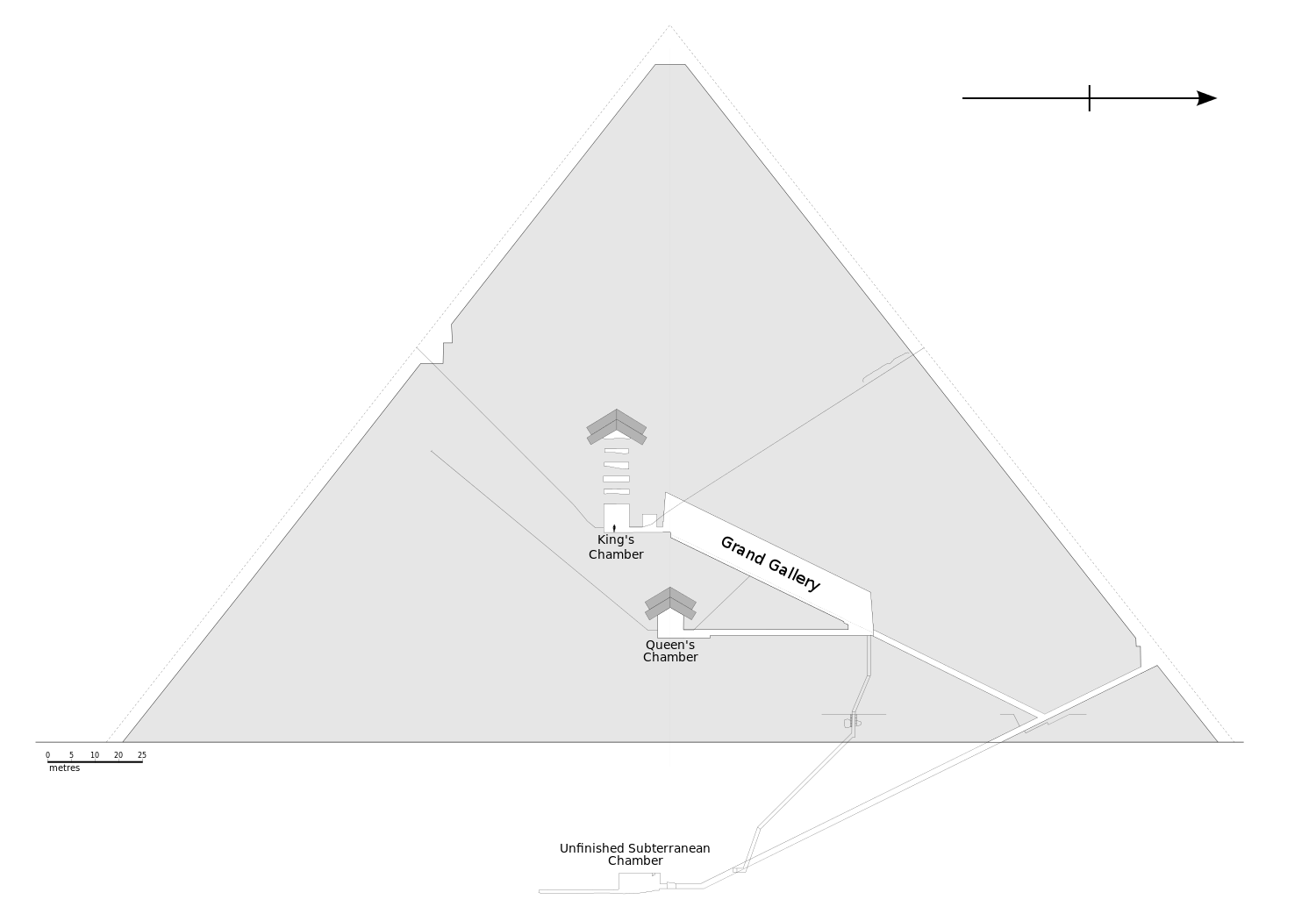 Internal structure of the pyramid of Khufu (Cheops)